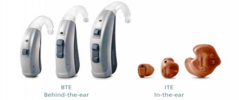 Behind the Ear Hearing Aid